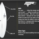 MPB= Mystery Pro Board...Can you handle it?