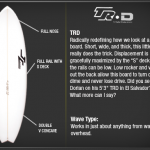 """Click"" to see Shane RIPPING on his 5'2"" TRD"